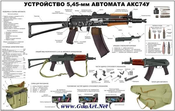 Pin on AK Variants + Com Block Lookalike