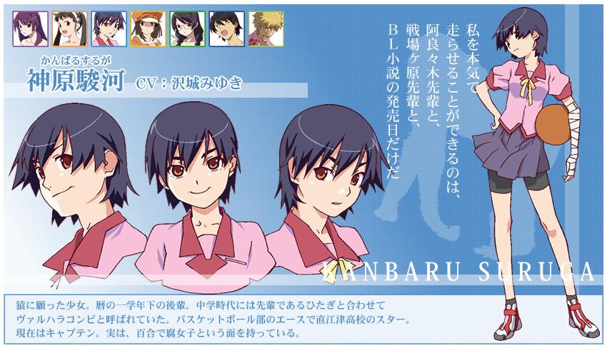 Suruga Kanbaru Bakemonogatari in 2019 Anime, Character