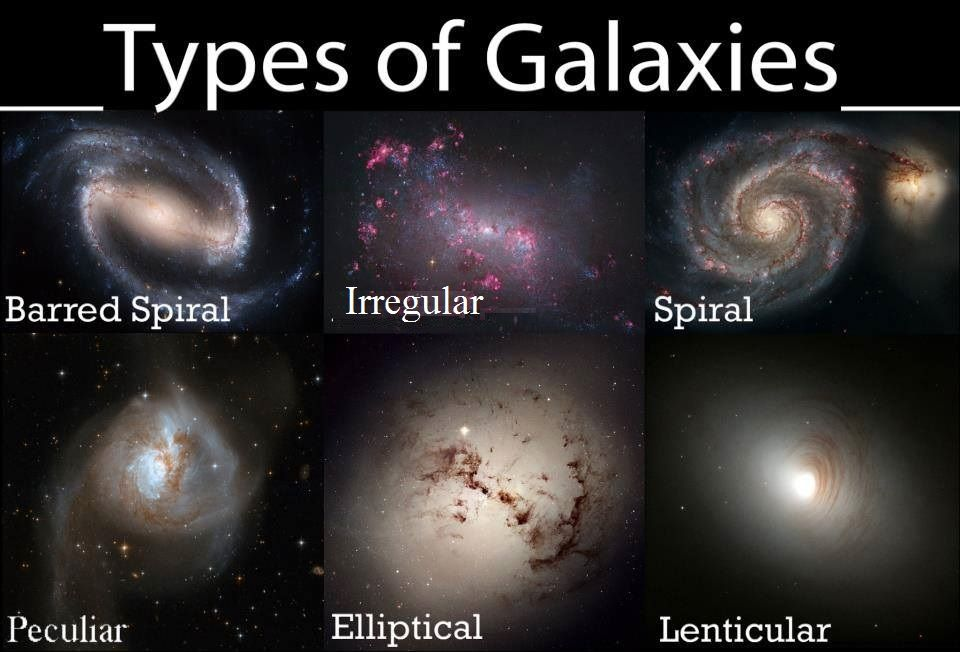 Sexual harassment three types of galaxies