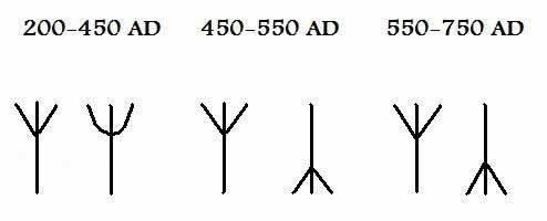 Algiz Norse Occult Rune Symbol Of Protection Death Symbols