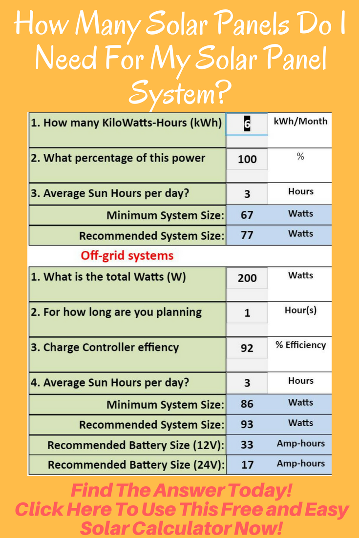Free Solar Panel Calculator and Solar Power Calculator