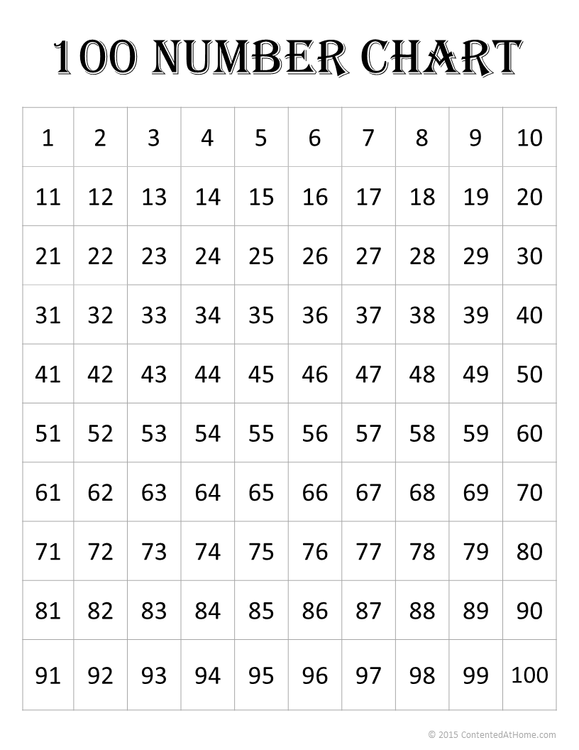 Free Math Printables 100 Number Charts Free Math Printables 100 Number Chart Free Math