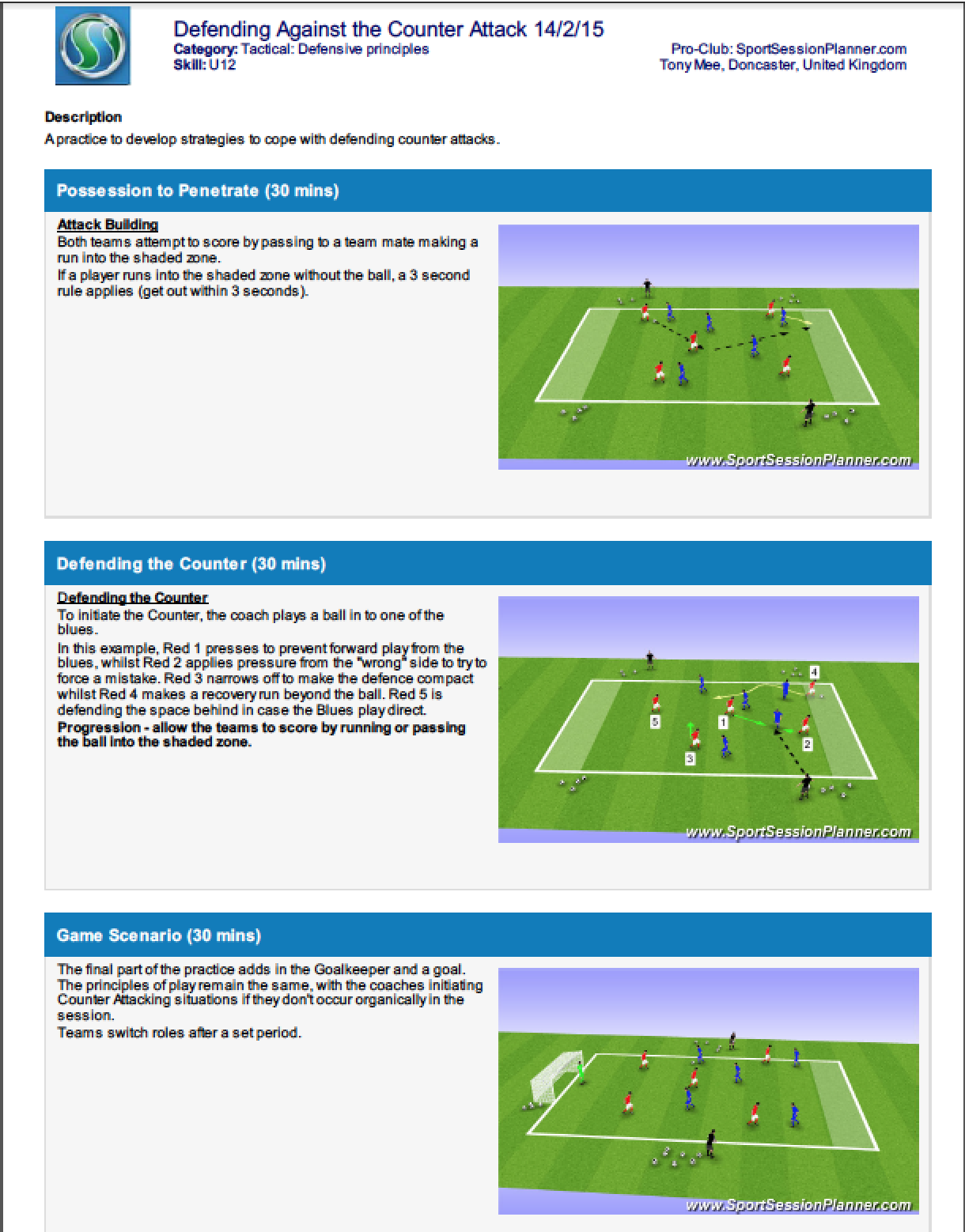 Defending The Counter Attack Defensive Soccer Drills Training Football