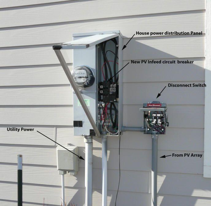 DIY Solar Panel Installation énergie  technologies Pinterest - Panneau Solaire Chauffage Maison