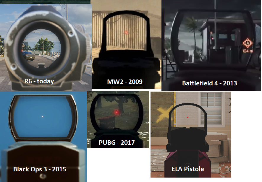 All Red Dot Sights May You Like Red Dot Sight Red Dots Red