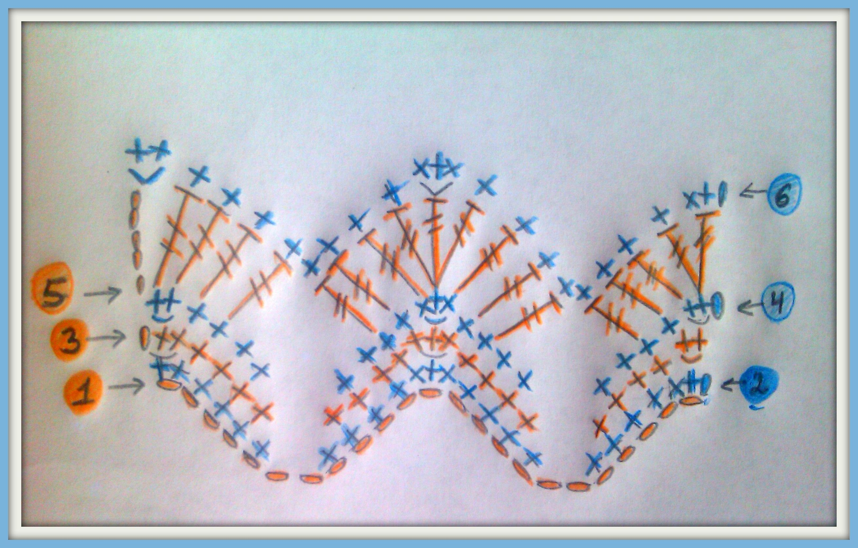 Crochet chevron chart teresa restegui httppinterest crochet chevron chart teresa restegui httppinterest ccuart Gallery