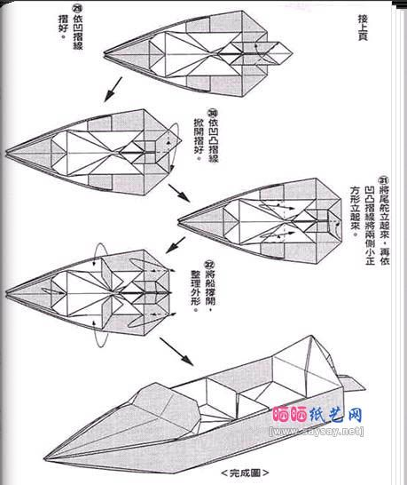 Origami Boat 6 Origami Pinterest Origami Boat Origami And