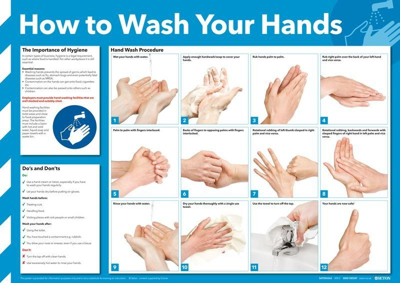 This Is How To Correctly Wash Your Hands In The Nursing World