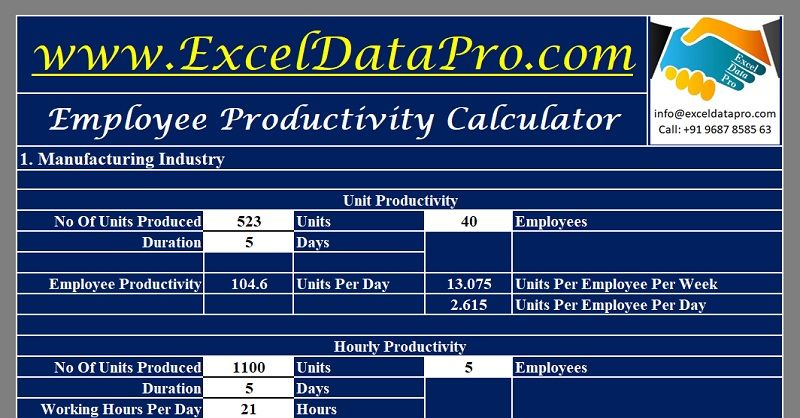 Download Employee Productivity Calculator Excel Template HR
