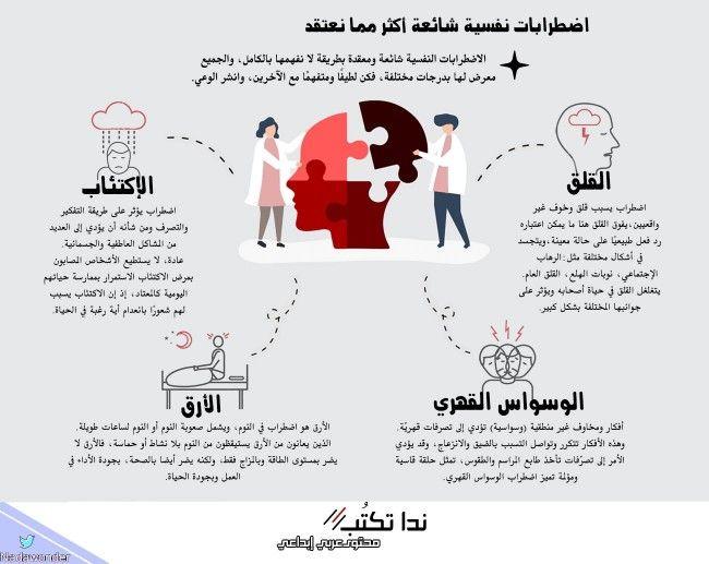 إنفوجرافيك نصائح لكتابة سيرة ذاتية جيدة صحيفة مكة Graphic Infographic جراف نصائح إنفوجرافيك كتابة السيرة الذاتية Learning Websites Comics Learning