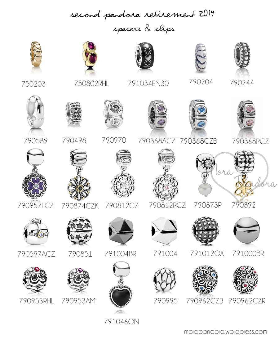 Pandora Jewelry Online Retailers: Second Pandora Retirement 2014