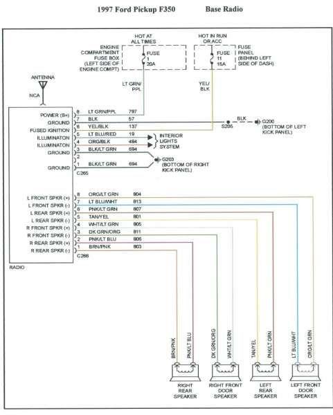 17 1995 ford truck radio wiring diagram  ford focus car
