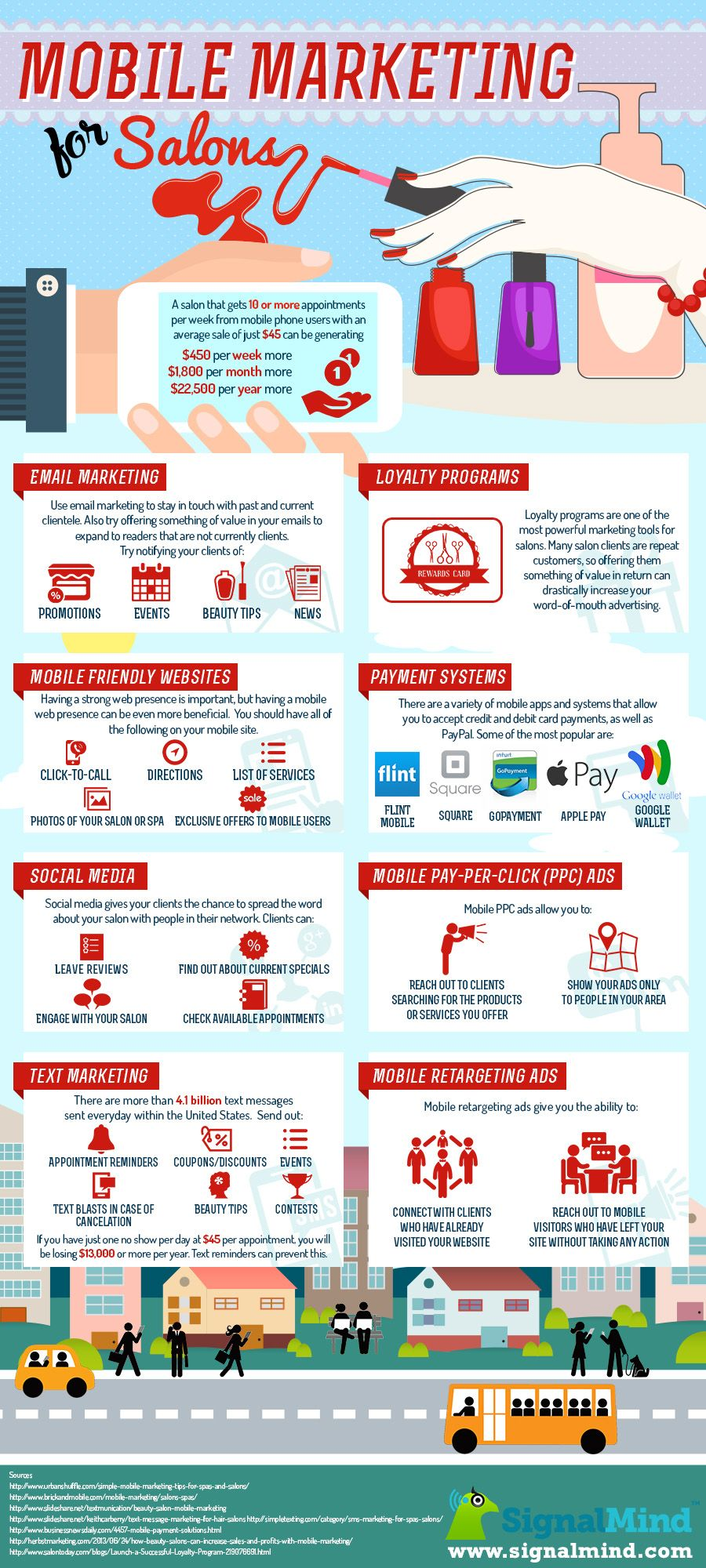 Infographic Mobile Marketing For Beauty Salons And Spas Mobile Nail Salon Mobile Beauty Spa Salon