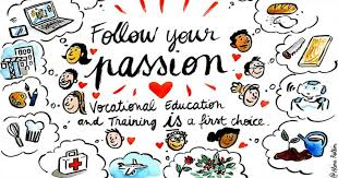 Vocational Education Clip Art Google Search Vocational Skills Education Clipart Marketing Jobs