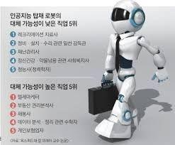 인공지능 실업에 대한 이미지 검색결과