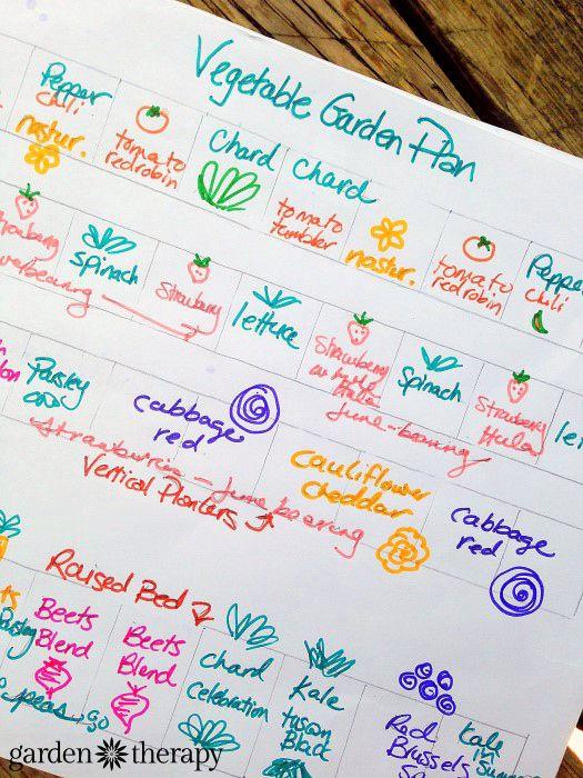 Garden Therapy Different Garden Ideas: Designing The Vegetable Garden: How To Make A Garden Map