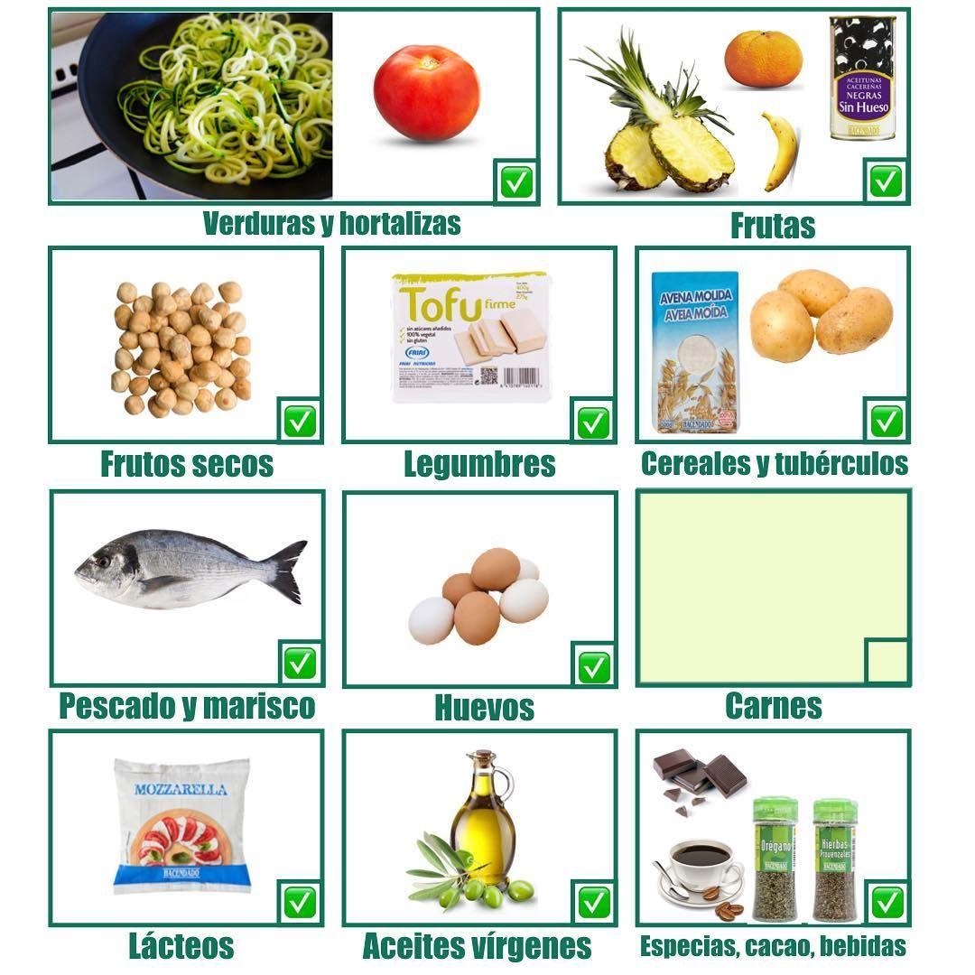 La Imagen Puede Contener Texto Verduras Y Hortalizas Pescados Y Mariscos Cereales Y Tuberculos