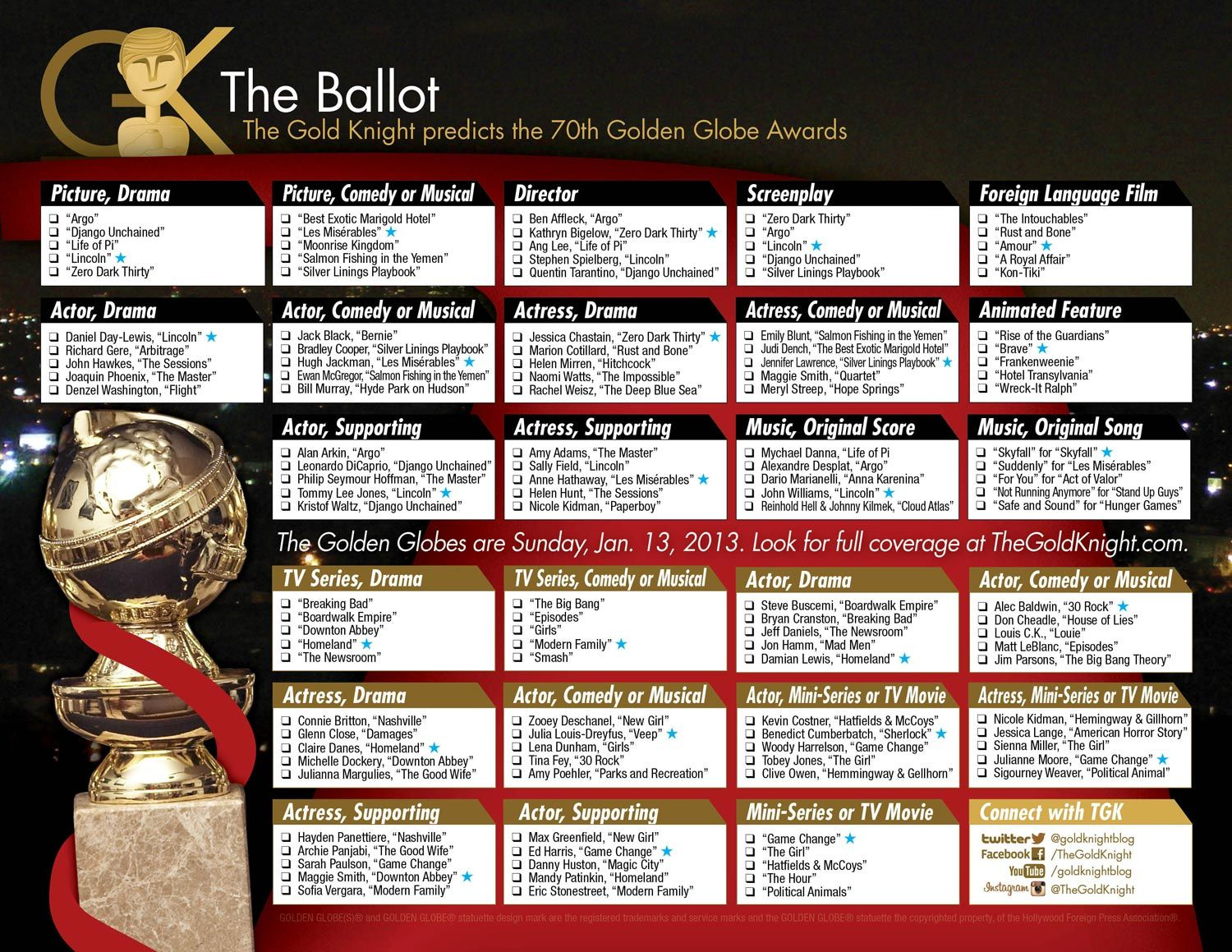 Golden Globes Need A Ballot We Ve Got You Covered Http Www Thegoldknight Com 2013 01 2013 Golden Globe Award Academy Awards Party Foreign Language Film