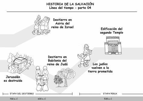 Dibujos para catequesis: LA HISTORIA DE LA SALVACIÓN - Línea del ...