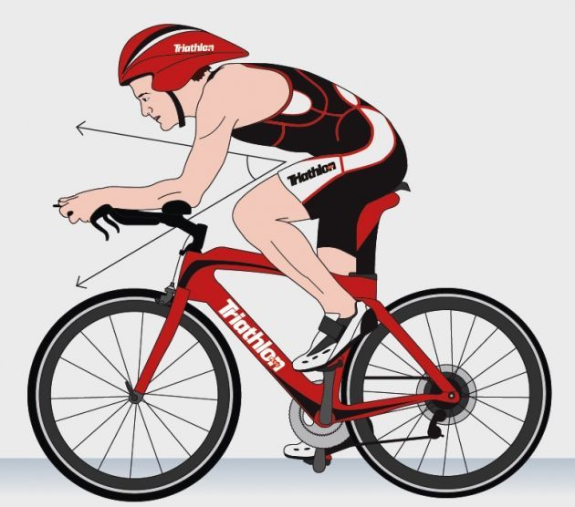 Technique Why Hip Angle Is Crucial When Using Tri Bars Bike Training Road Bike Training Road Bike