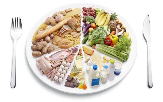 Como elaborar uma refeição equilibrada?