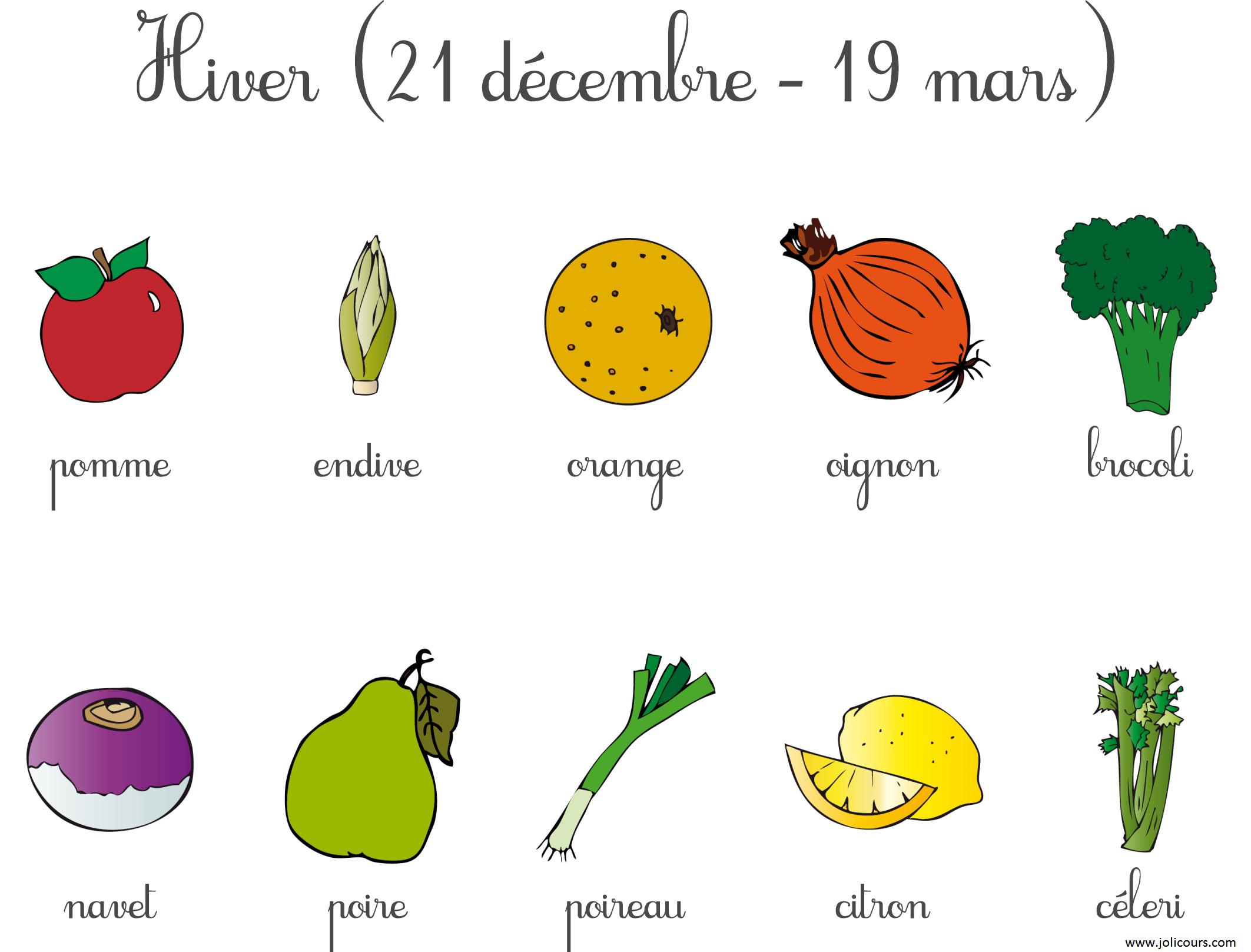 Meilleur De Dessins Fruits Et Legumes A Colorier