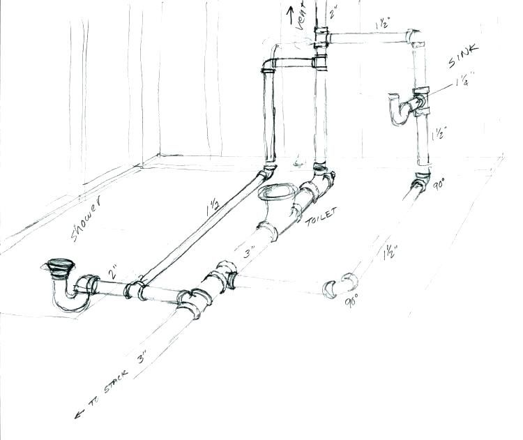 Idea Plumbing Rough In Dimensions Or Bathroom Rough Plumbing