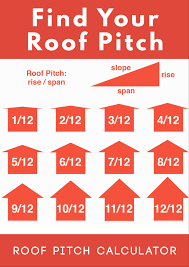 Image Result For 8 12 Pitch Roof Images Pitched Roof Roof Construction Roof Truss Design