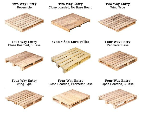 What Are The Standard Pallet Sizes Dimensions Palette Diy
