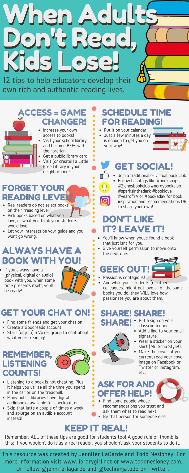 washington-pics-reading-strategies-for-adults