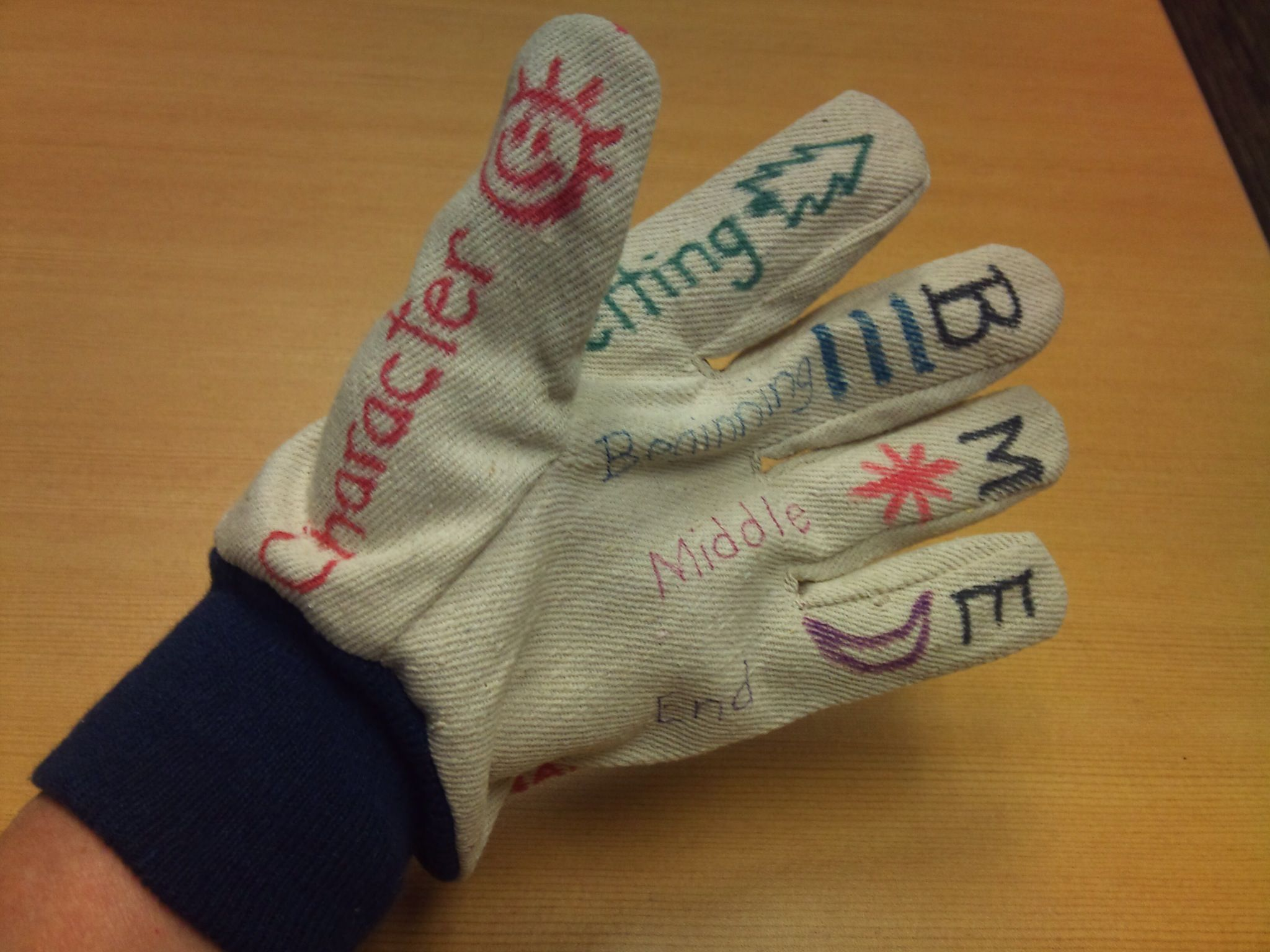 My Retelling Glove Can Be Used For A Reading Comprehension