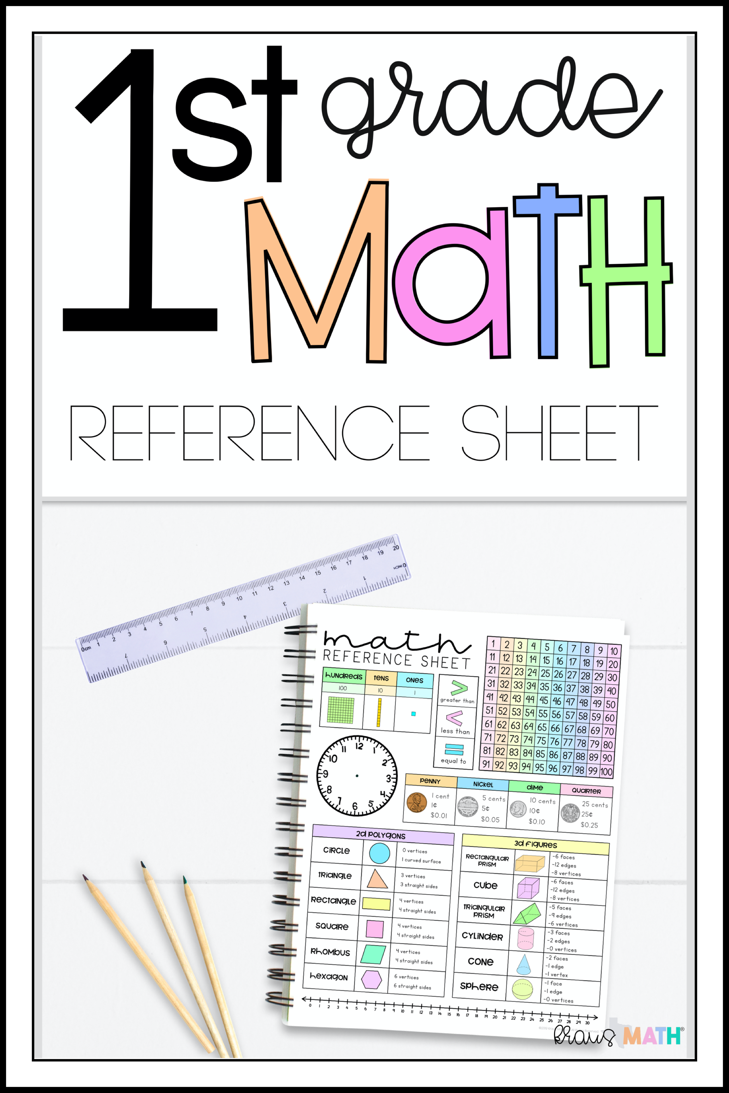 small resolution of 1st Grade Math Reference Sheet   Kraus Math   Math reference sheet