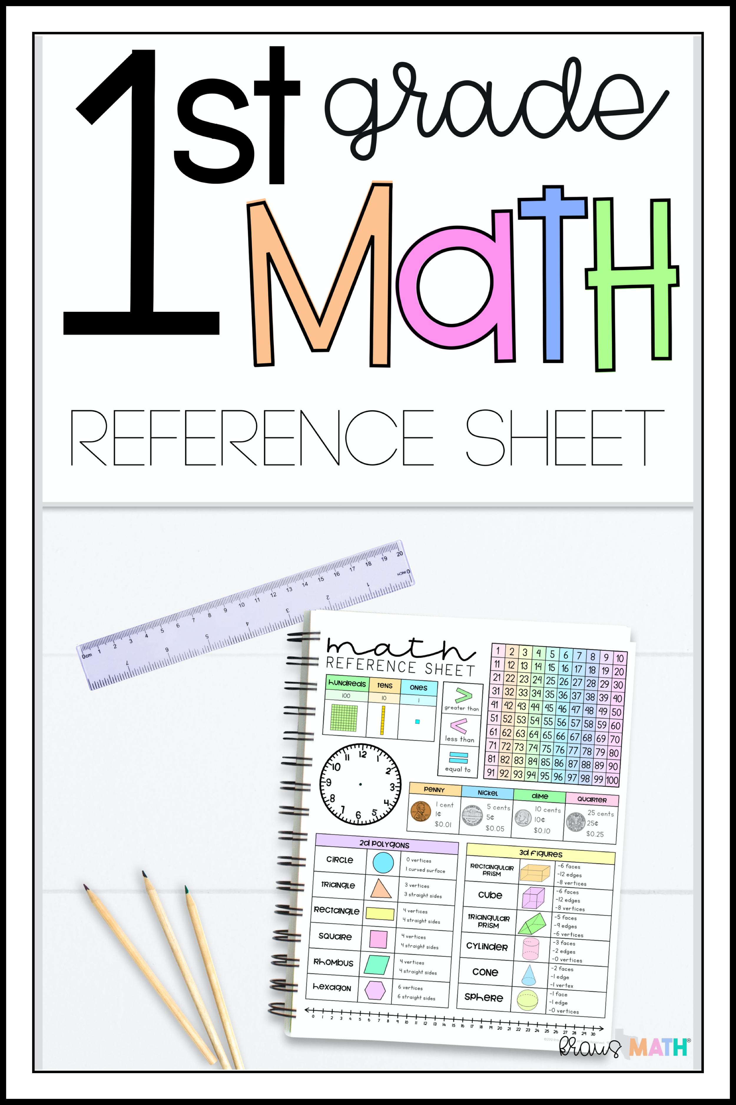 1st Grade Math Reference Sheet Kraus Math 1st Grade Math Math Reference Sheet First Grade Curriculum [ 3750 x 2500 Pixel ]