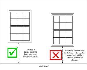 Australian window height regulations from 2013 1700m for Bedroom window code