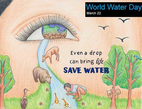 Related Image Sketches Pinterest Water Poster Save Water