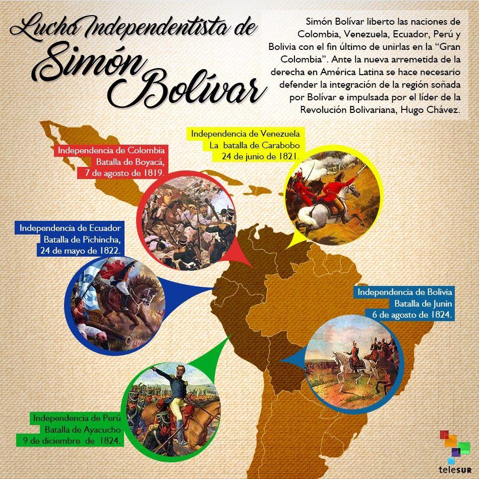 Pin On Sociales Historia
