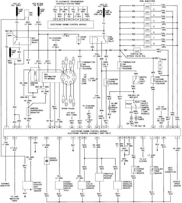 1986 Ford Ranger Engine Wiring Diagram and F Wiring