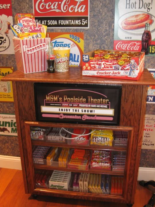 Home Theater Concession Stand Ideas Would Like A Concession Stand