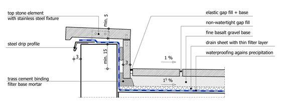 Unique Balcony Drainage Detail