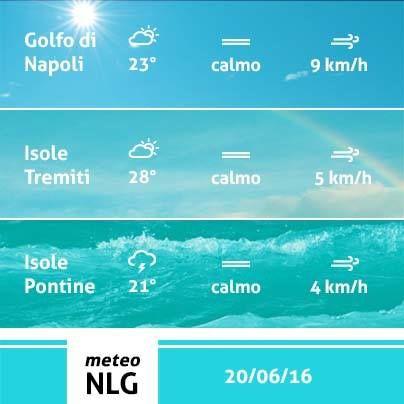 Buon inizio settimana! Il meteo di oggi prevede tempo poco o parzialmente nuvoloso sul Golfo di Napoli ed Isole Tremiti mentre avremo temporali con schiarite sulle Isole Pontine; le temperature scendono a medie primaverili.