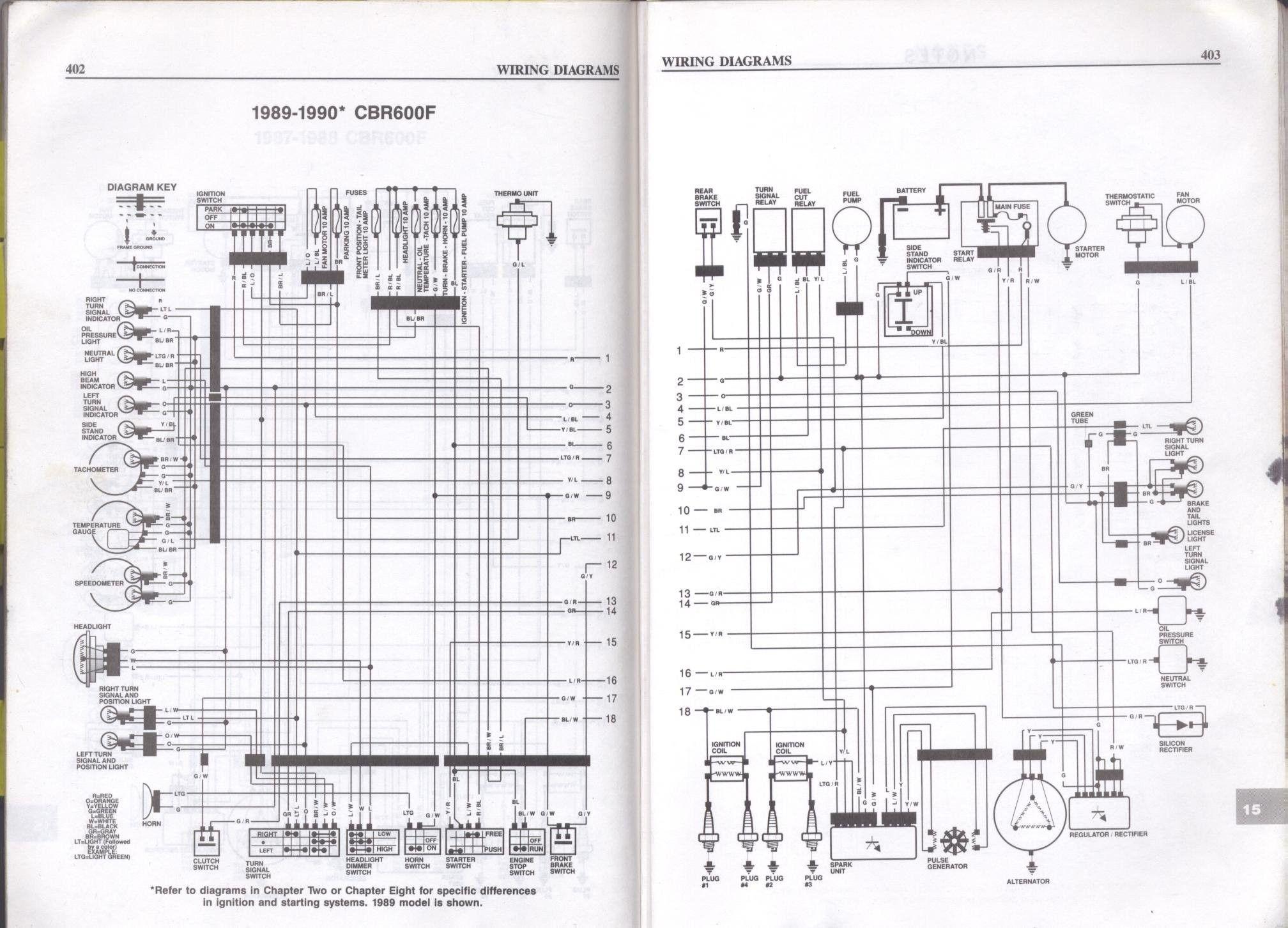 2005 Cbr600rr Wiring Diagram In 2020 Diagram Jeep Grand Cherokee Jeep Grand