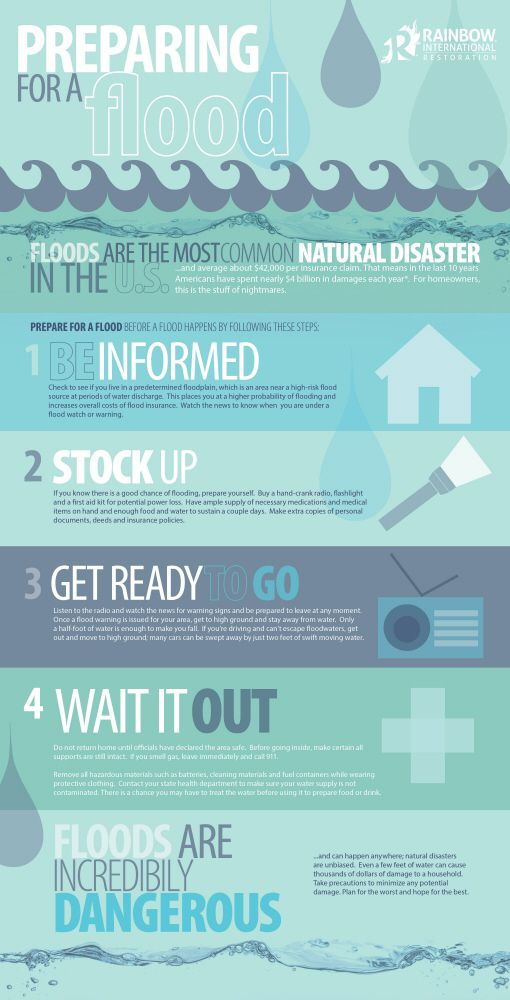 Rainbow International Infographic Preparing For A Flood By Abby