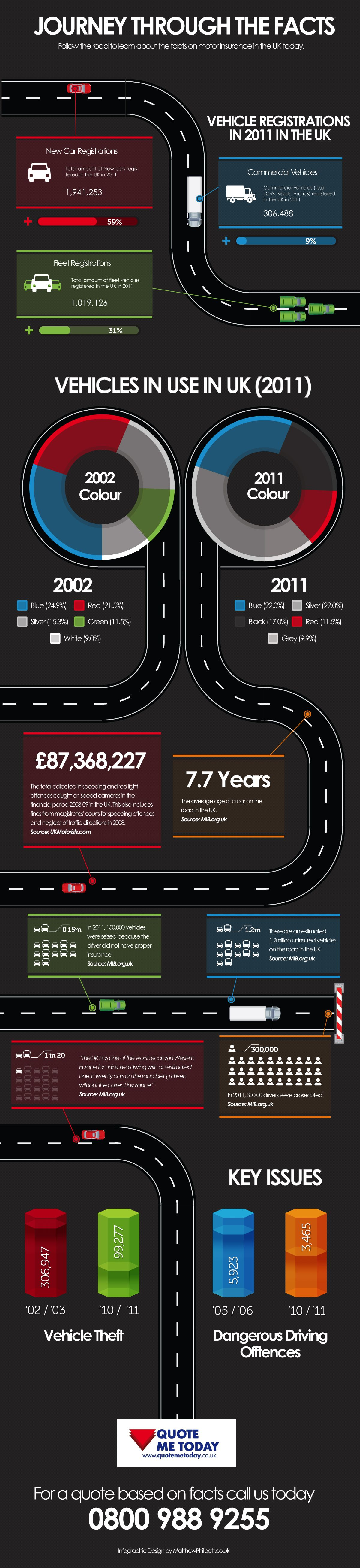 British Automobile Facts With Images Infographic Car