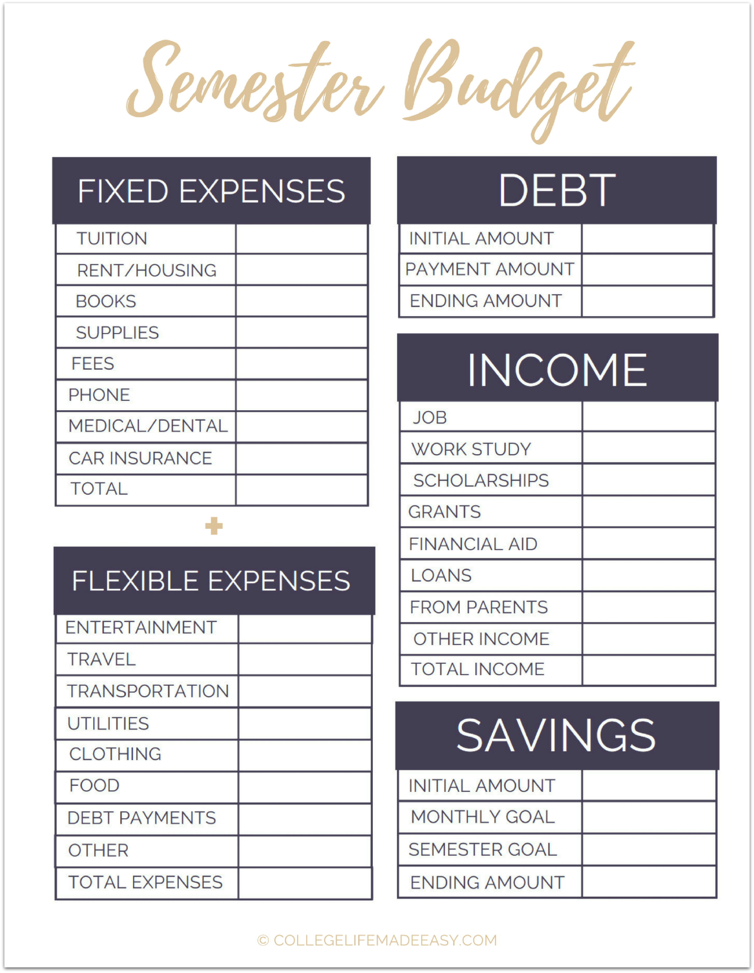 Budgeting In College Can Be A Difficult Task Plan Your