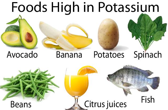 Mengapa Pesakit Kegagalan Buah Pinggang Perlu Mengelakkan Makanan Yang Kalium Tinggi High Potassium Foods Potassium Foods Potassium Rich Foods