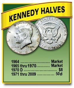 Half Dollar values - INDIAN RIVER COIN OF PORT ST  LUCIE COIN GUIDE