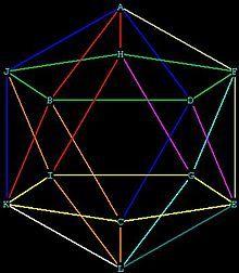 Icosaedro - Wikipedia, la enciclopedia libre