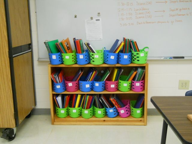 Student station tubs...hold supplies and journals for each class period....
