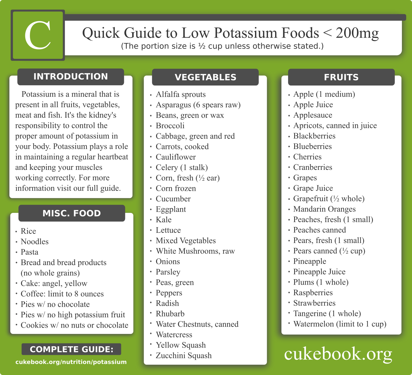 Quick guide to lowpotassium foods. On a low potassium