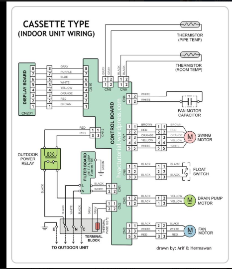 Pin By Francko Rudolf On Cooling Capacitors Cool Stuff The Unit
